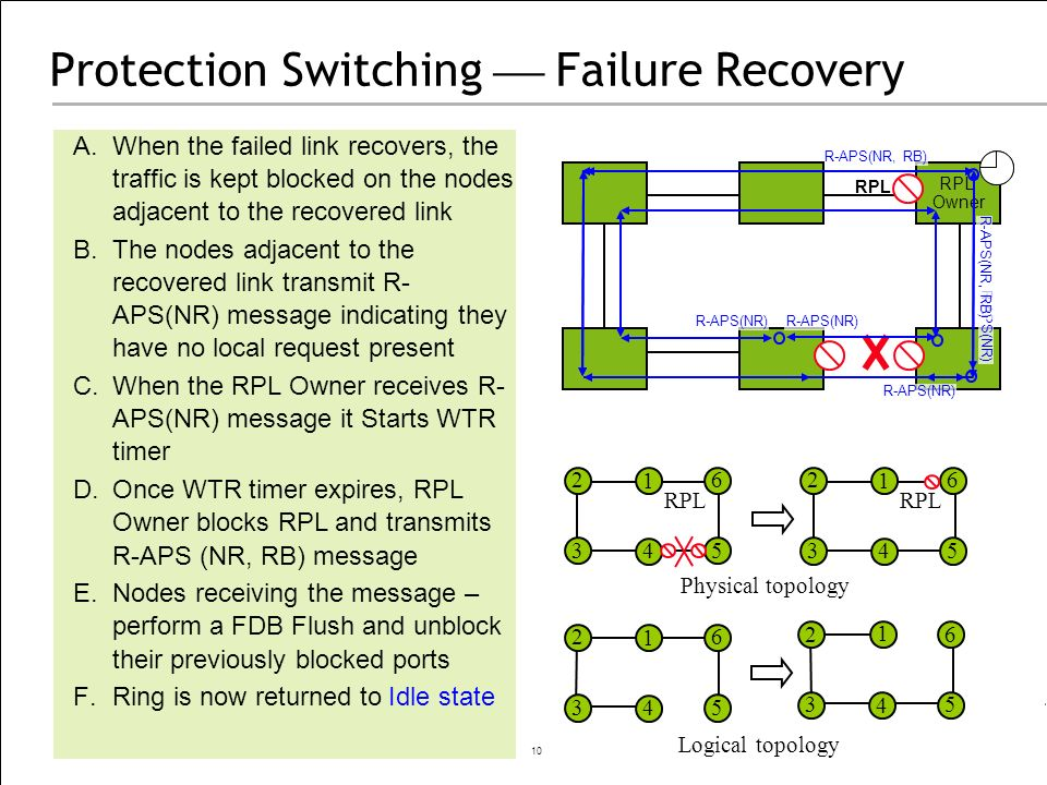 Protection Switching  Failure Recovery