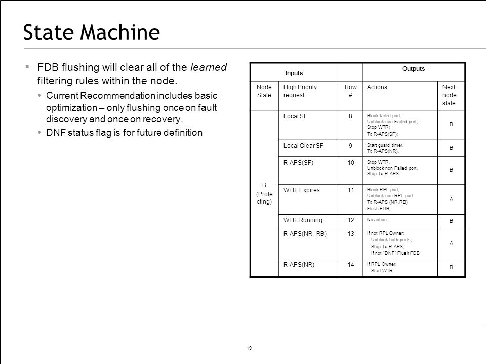 State Machine FDB flushing will clear all of the learned filtering rules within the node.