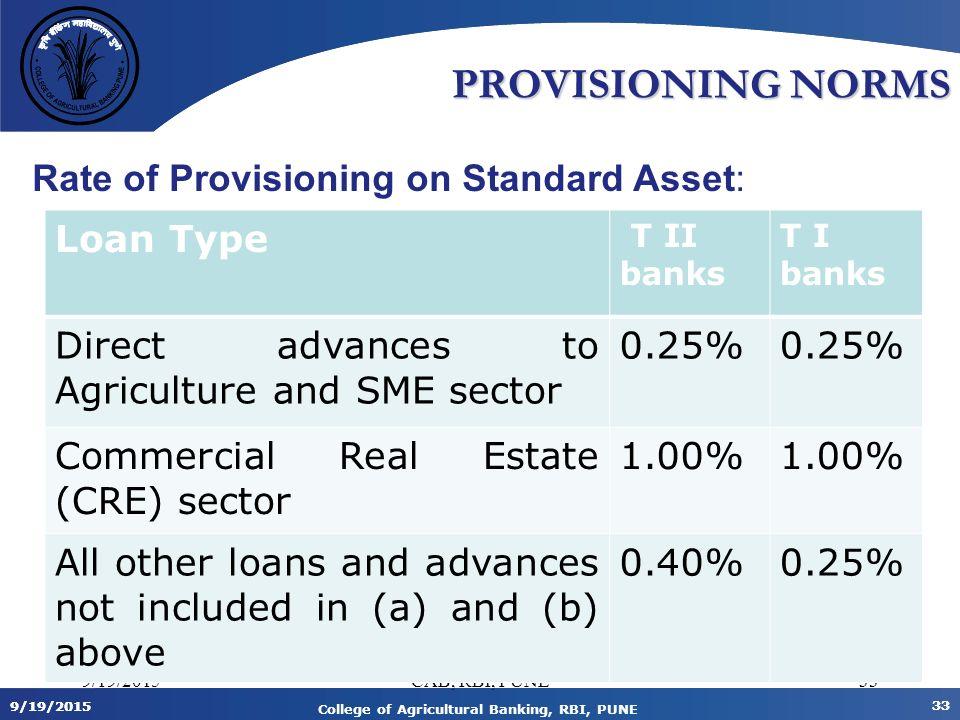 Bank money loans picture 1