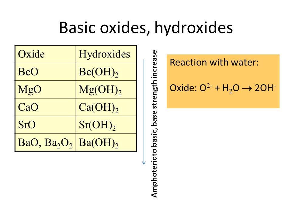 Oxide Basicity Trend