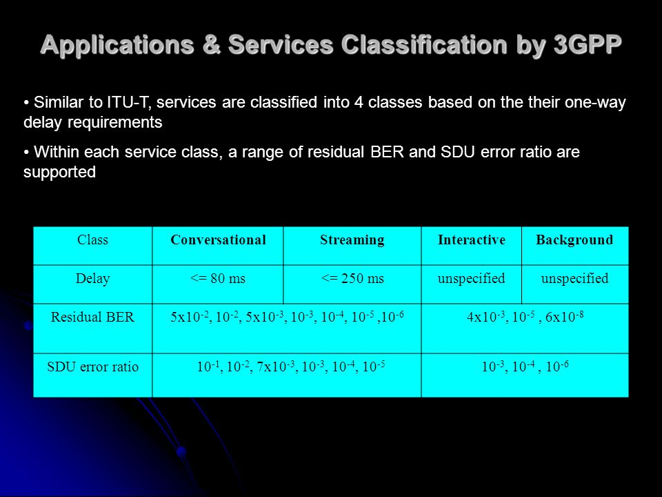Applications & Services Classification by 3GPP
