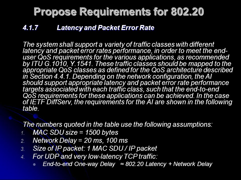 Propose Requirements for 802.20