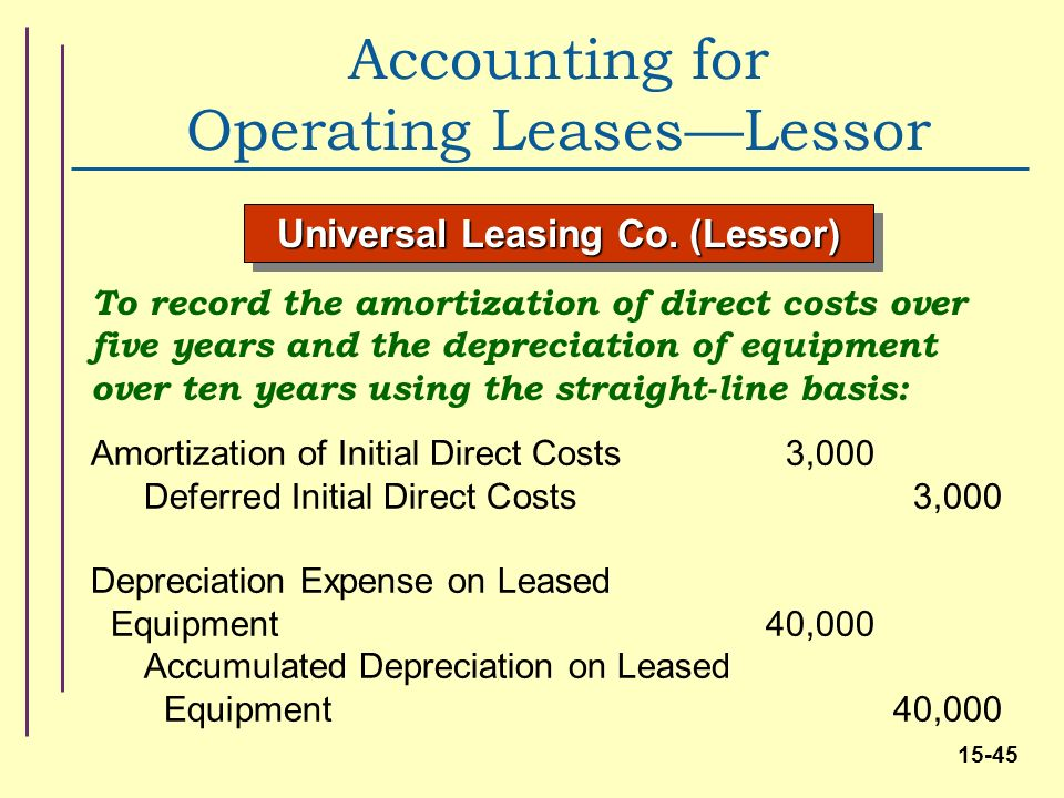 operating leases Fas 13: accounting for leases introduction 1 this statement establishes standards of financial accounting and reporting for leases by lessees and lessors for purposes of this statement, a lease is defined as an agreement conveying the right to use property, plant, or equipment (land and/or depreciable assets) usually for a stated period of time.