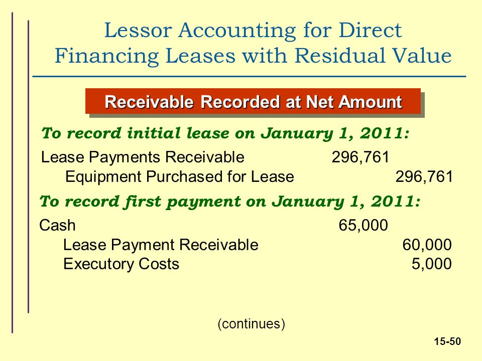 difference between account receivable and notes receivable