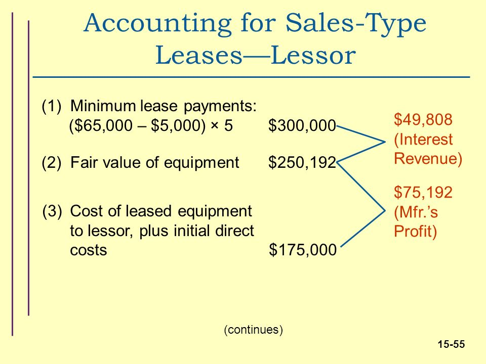fair value or false accounting More resources  issue (mtm, also known as fair value accounting) has been extremely controversial for many years under mtm, certain assets and liabilities are recorded in financial statements at their market values.