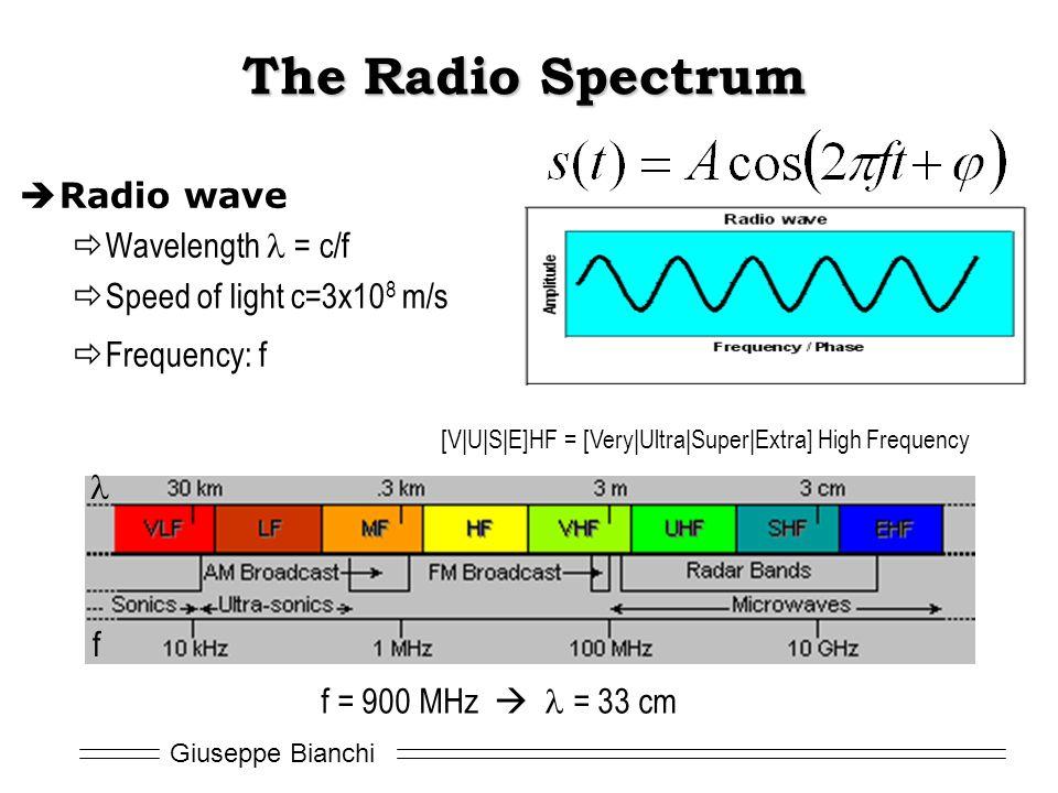 Wireless Cellular Networks (basics)