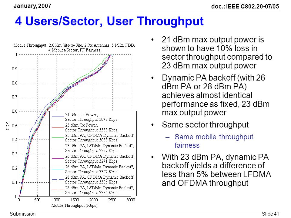 4 Users/Sector, User Throughput