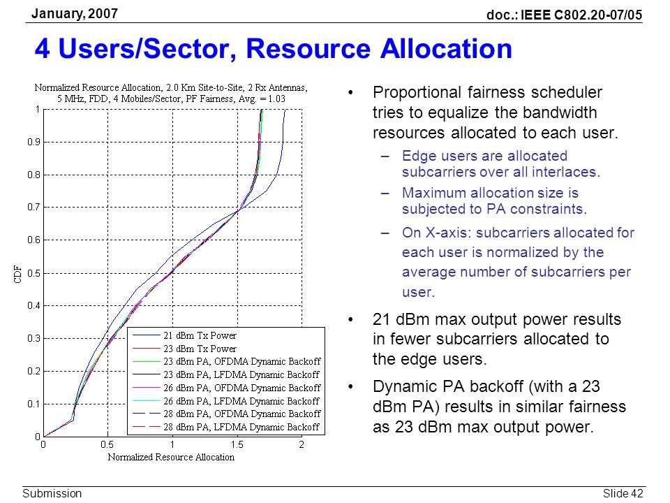 4 Users/Sector, Resource Allocation