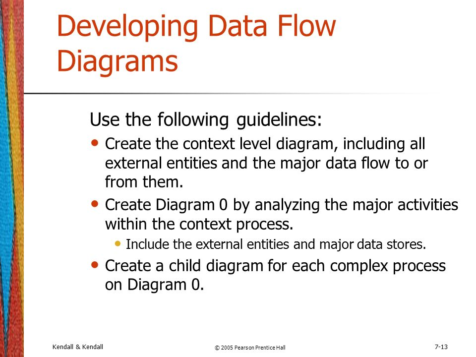 how to create data flow diagram