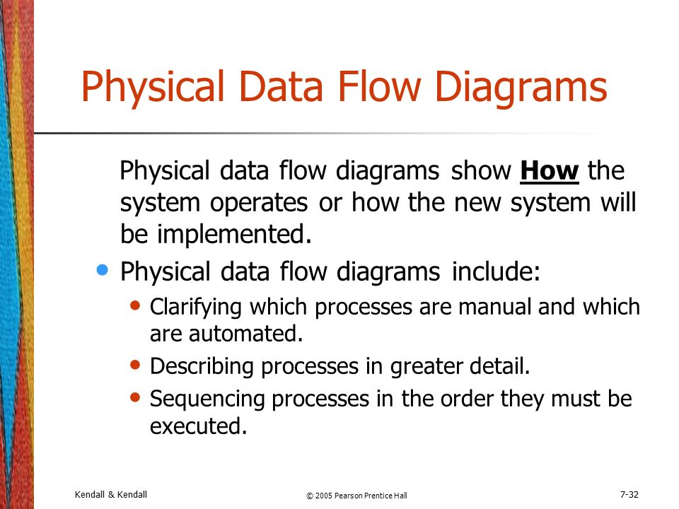 chapter 7 using data flow diagrams ppt