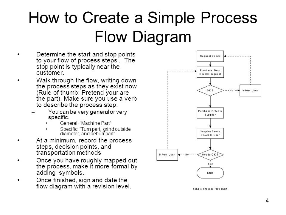 how to stop a process