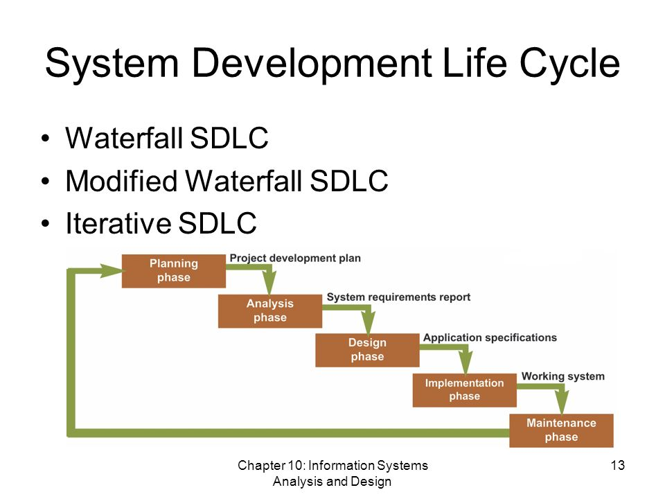 system development chapter 6 Chapter 6 dynamic  development from a dynamic systems perspective 276  bimanual  in this chapter, we present a theory of development based on very.