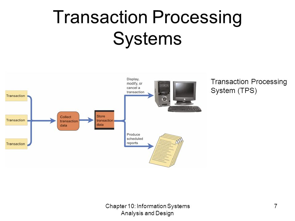 Information Systems Analysis And Design Ppt Video Online