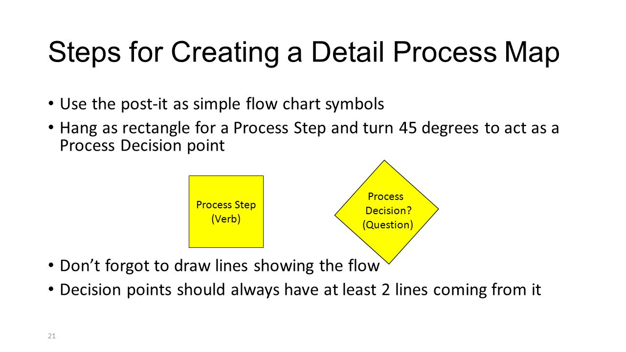 Process mapping flow chart gallery free any chart examples detailed process mapping ppt video online download steps for creating a detail process map nvjuhfo gallery buycottarizona Gallery
