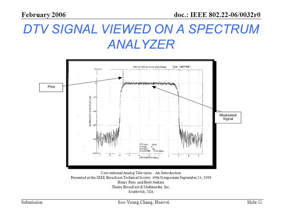 DTV SIGNAL VIEWED ON A SPECTRUM ANALYZER