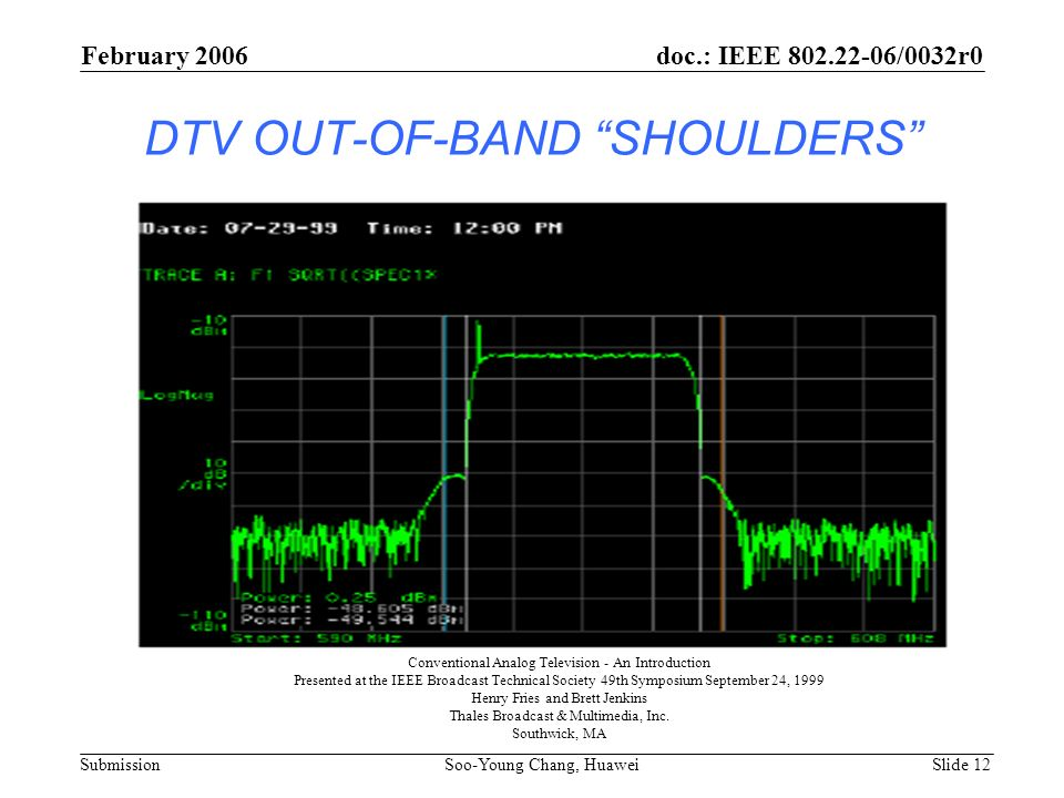 DTV OUT-OF-BAND SHOULDERS
