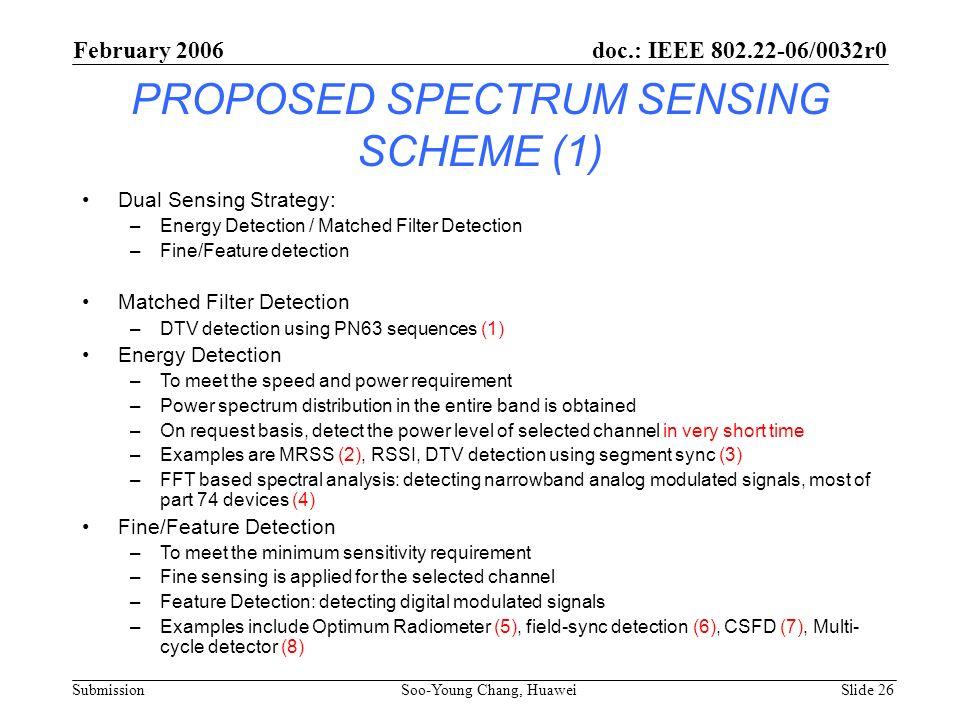 PROPOSED SPECTRUM SENSING SCHEME (1)