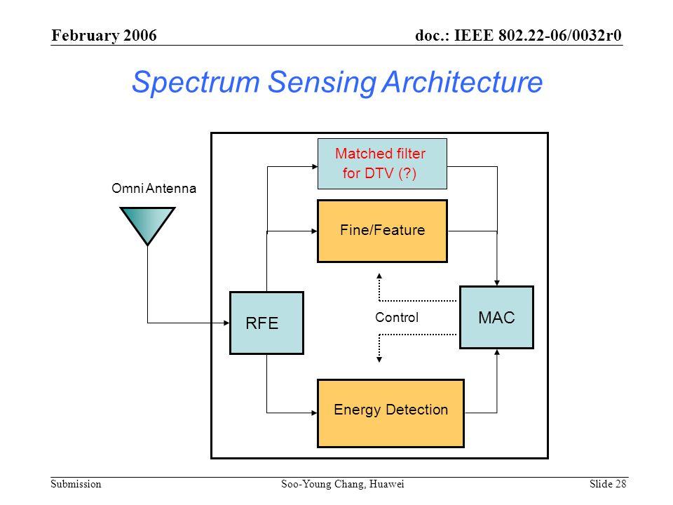 Spectrum Sensing Architecture