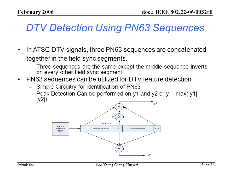 DTV Detection Using PN63 Sequences