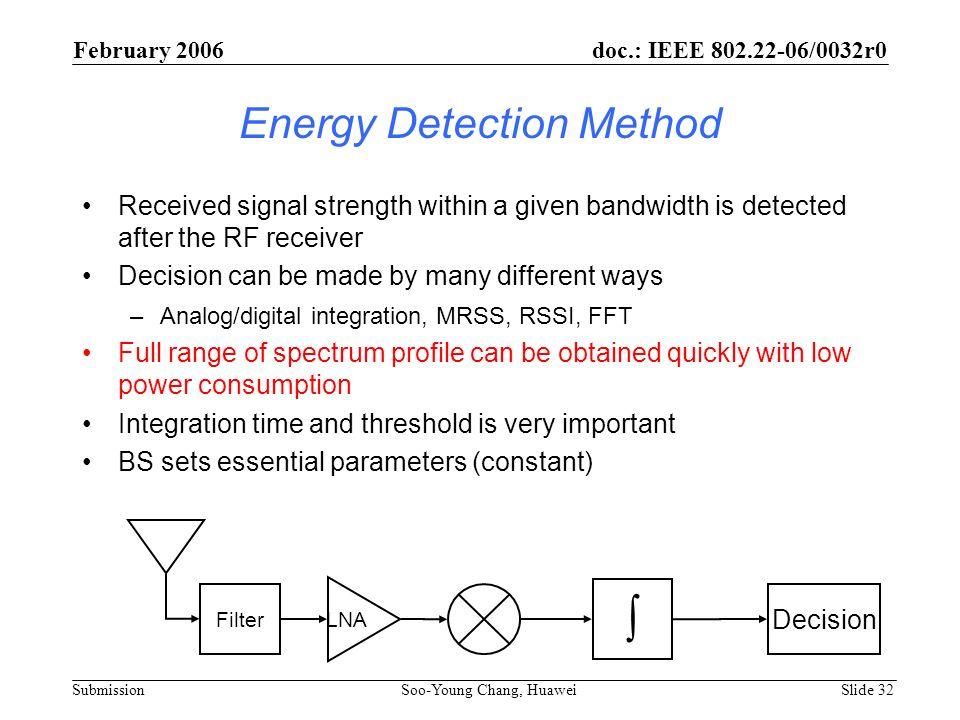 Energy Detection Method