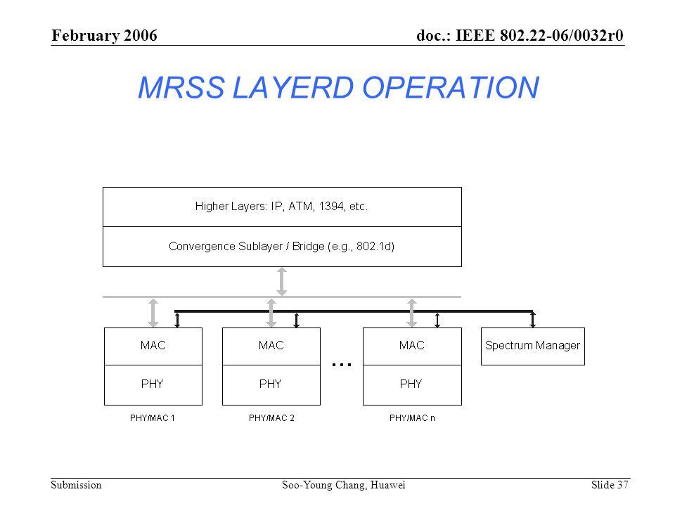 MRSS LAYERD OPERATION February 2006 doc.: IEEE 802.22-06/0032r0