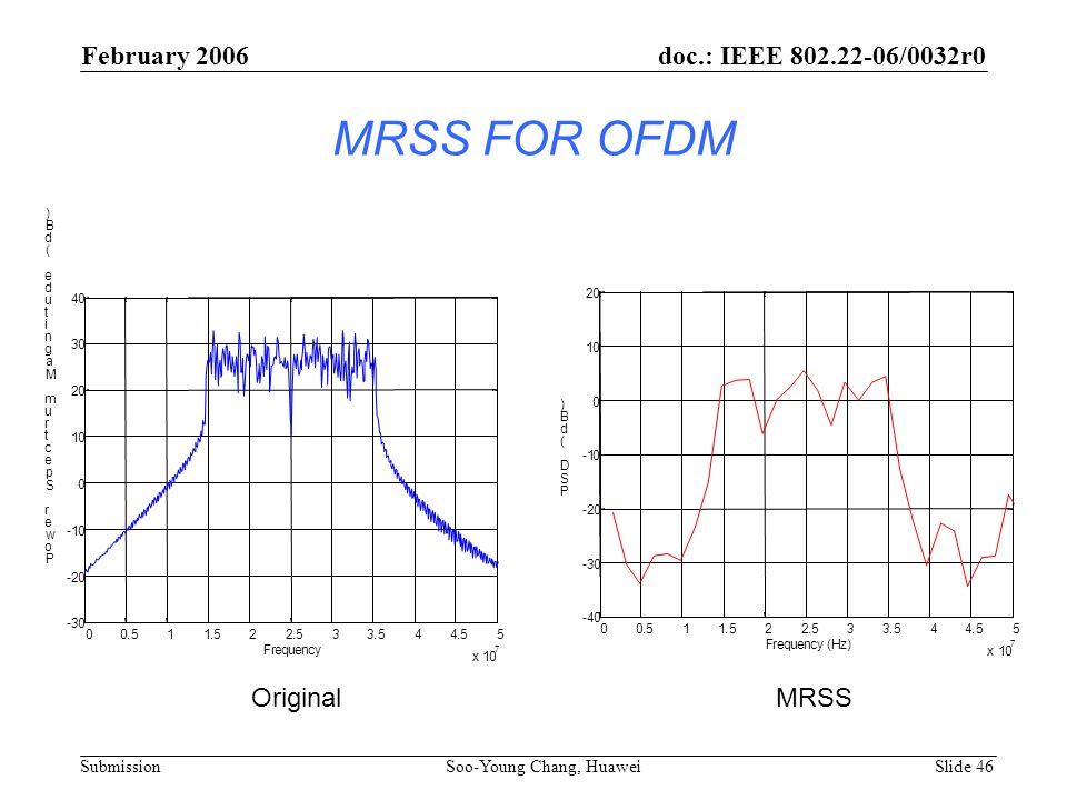 MRSS FOR OFDM February 2006 doc.: IEEE 802.22-06/0032r0 Original MRSS