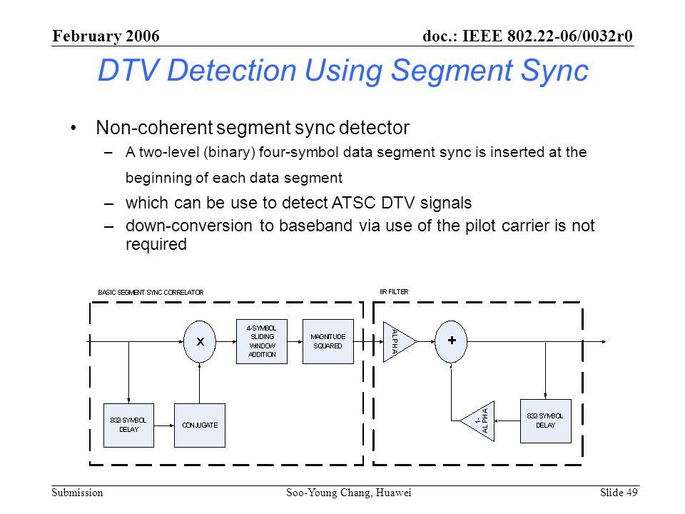 DTV Detection Using Segment Sync
