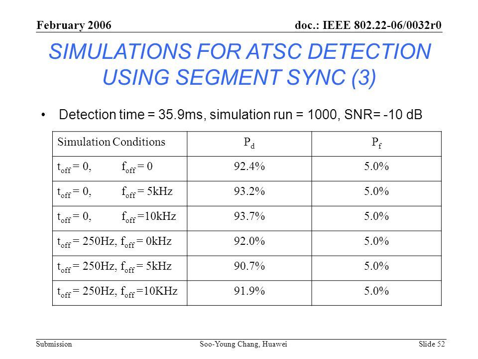SIMULATIONS FOR ATSC DETECTION USING SEGMENT SYNC (3)