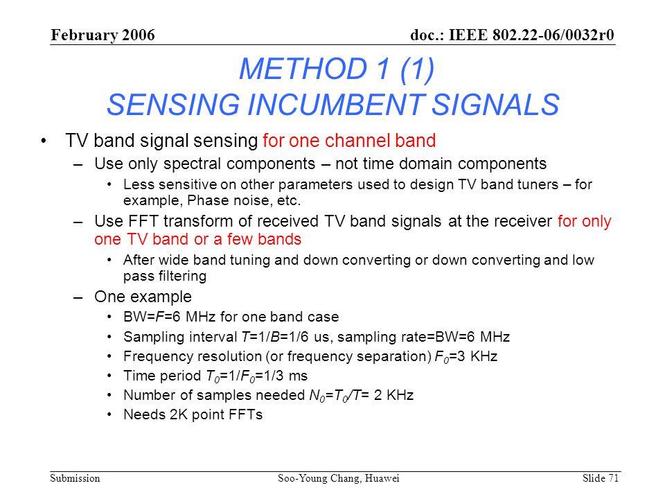 METHOD 1 (1) SENSING INCUMBENT SIGNALS