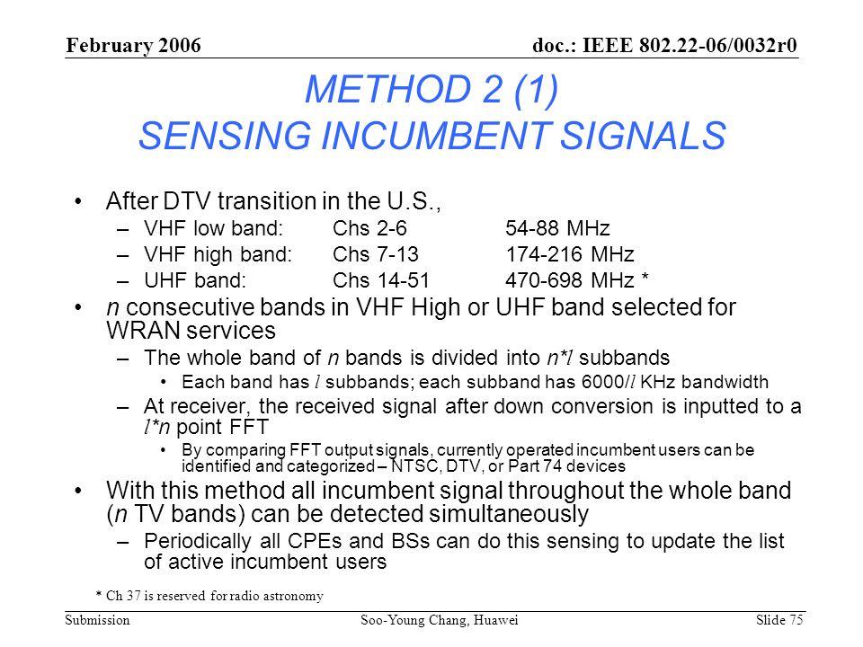 METHOD 2 (1) SENSING INCUMBENT SIGNALS