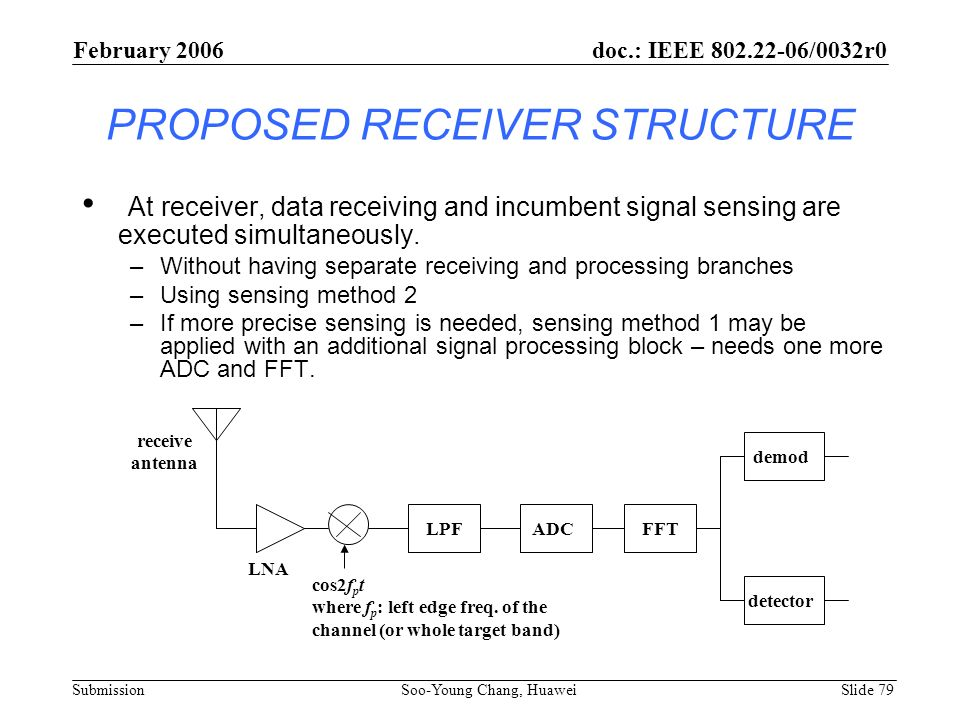 PROPOSED RECEIVER STRUCTURE