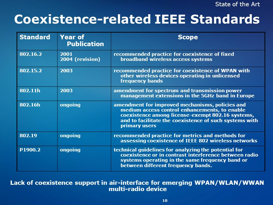 Coexistence-related IEEE Standards