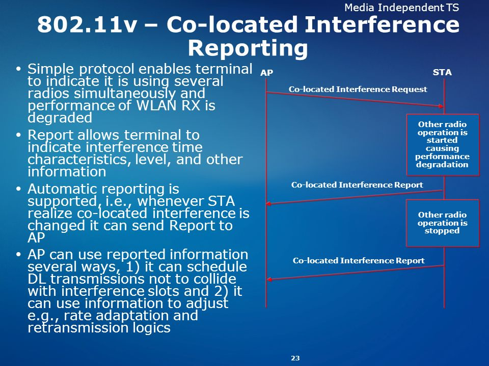 802.11v – Co-located Interference Reporting
