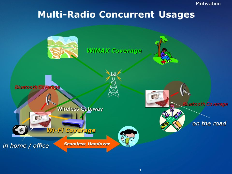 Multi-Radio Concurrent Usages