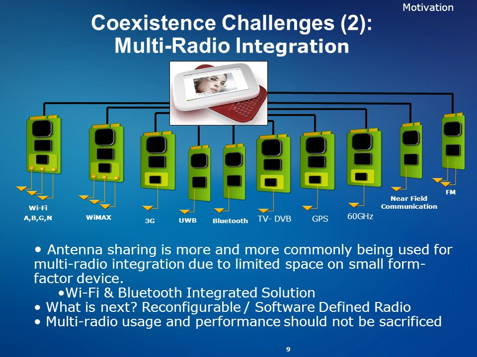 Coexistence Challenges (2): Multi-Radio Integration