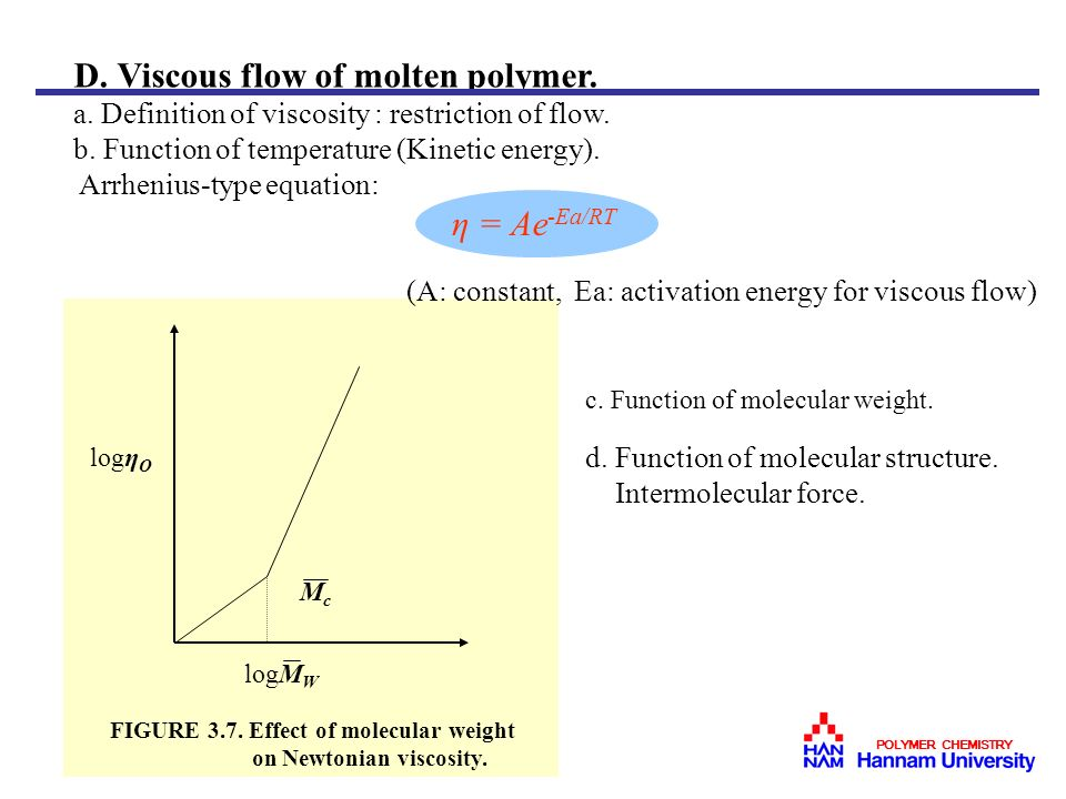viscosity and activation energy relationship