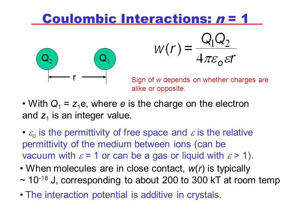 An introduction to the thermal concepts and intermolecular interactions