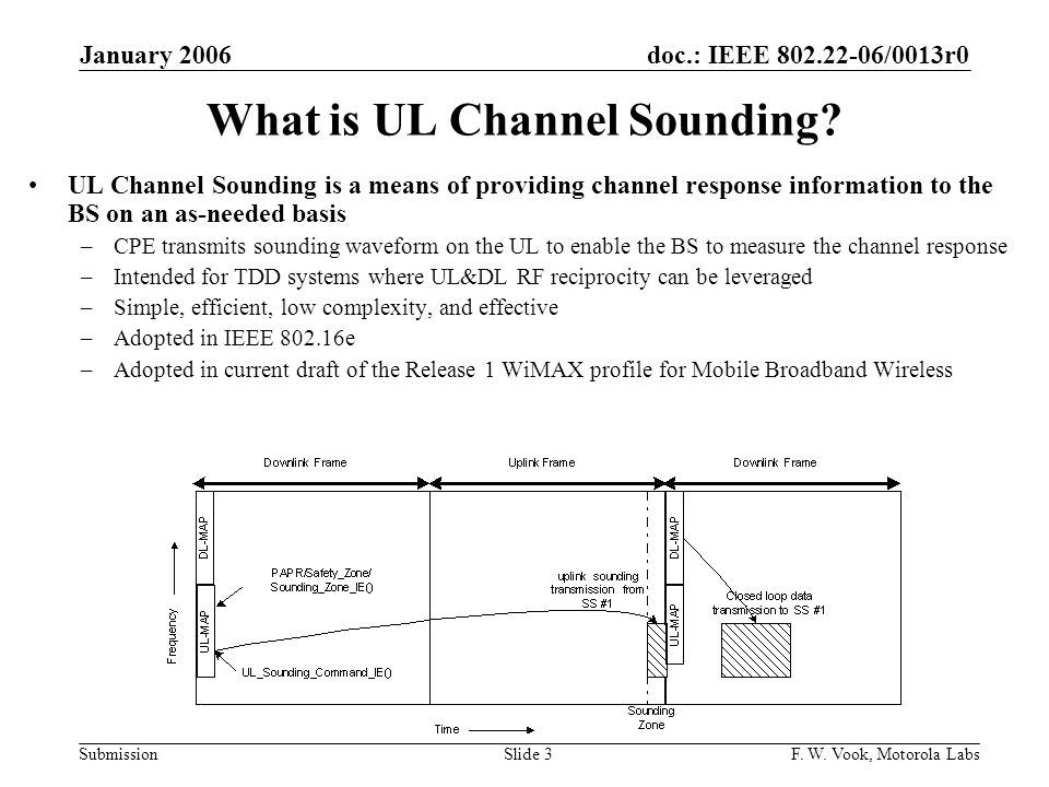 What is UL Channel Sounding
