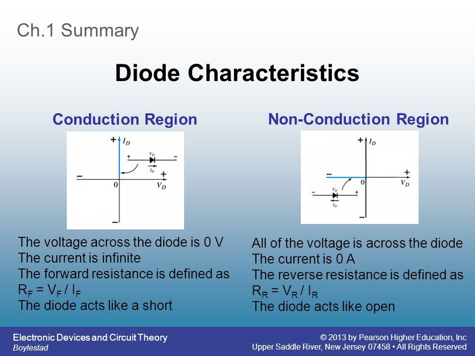pn junction diode theory pdf