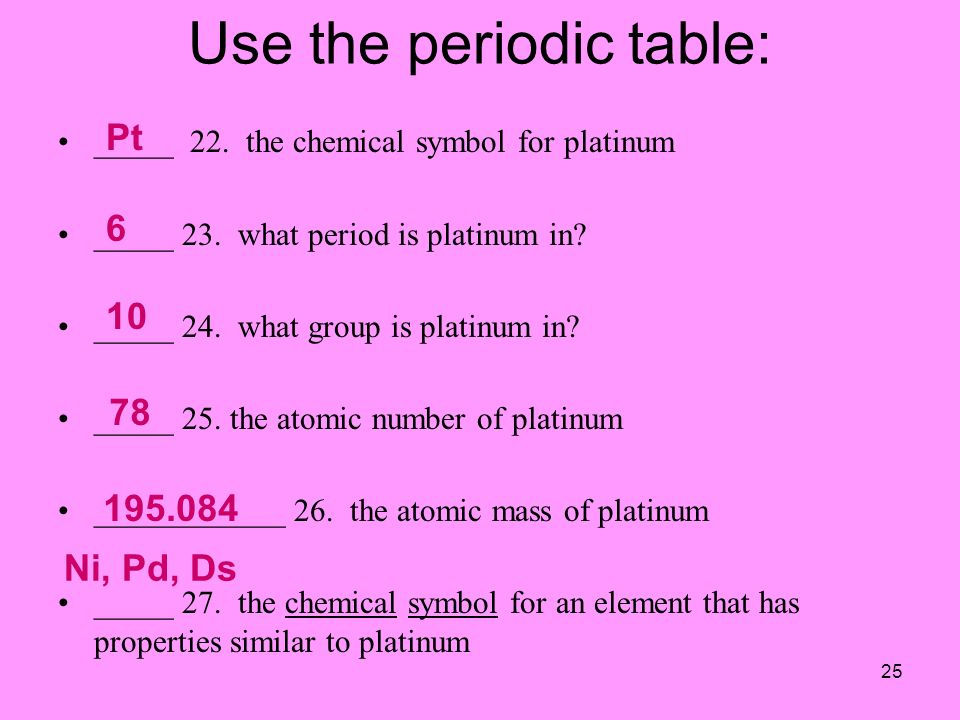Platinum In Periodic Table Choice Image Periodic Table Of Elements