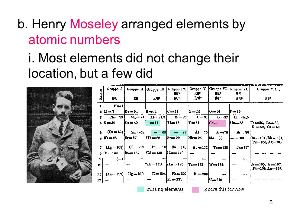 How Did Moseley Arrange The Periodic Table How Did