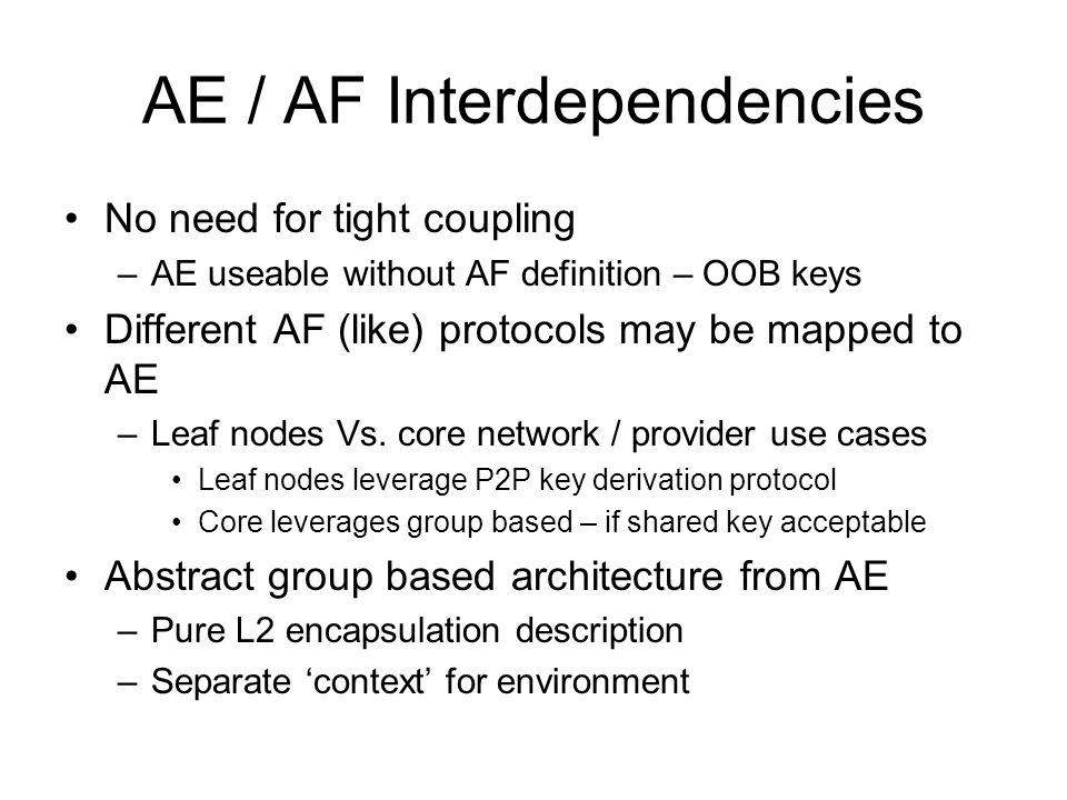 AE / AF Interdependencies