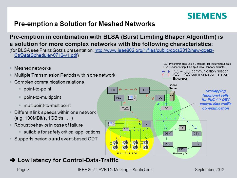 Pre-emption a Solution for Meshed Networks