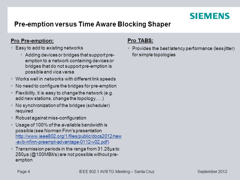 Pre-emption versus Time Aware Blocking Shaper