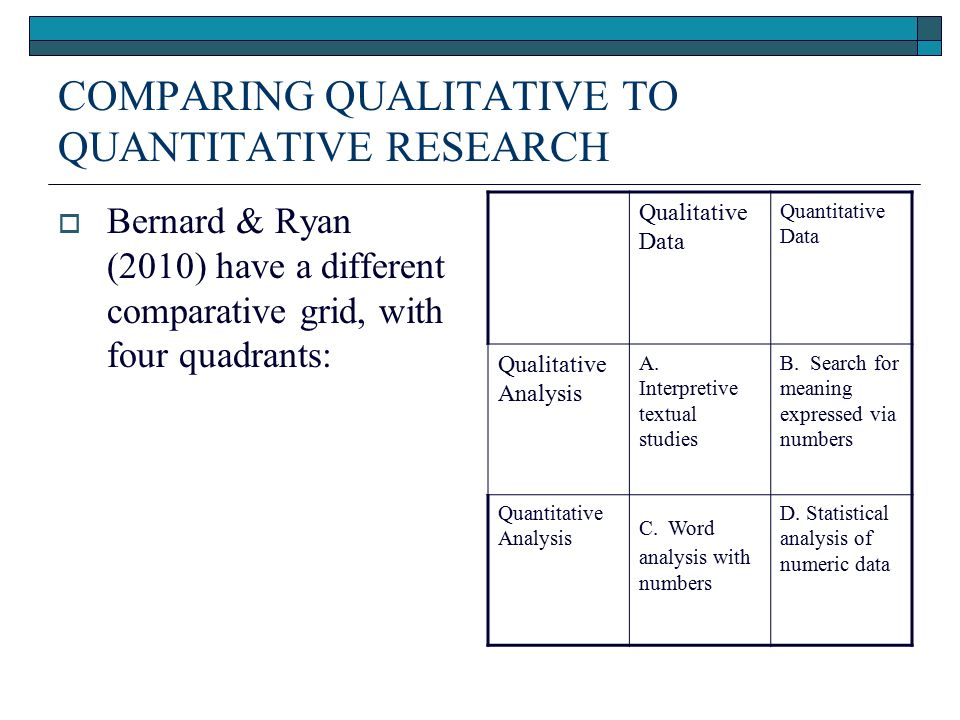 comparison of qualitative and quantitative research Abstract this paper raises and pursues the question of why research utilizing  mixed, quantitative and qualitative methods has been so strongly advo- cated, yet .
