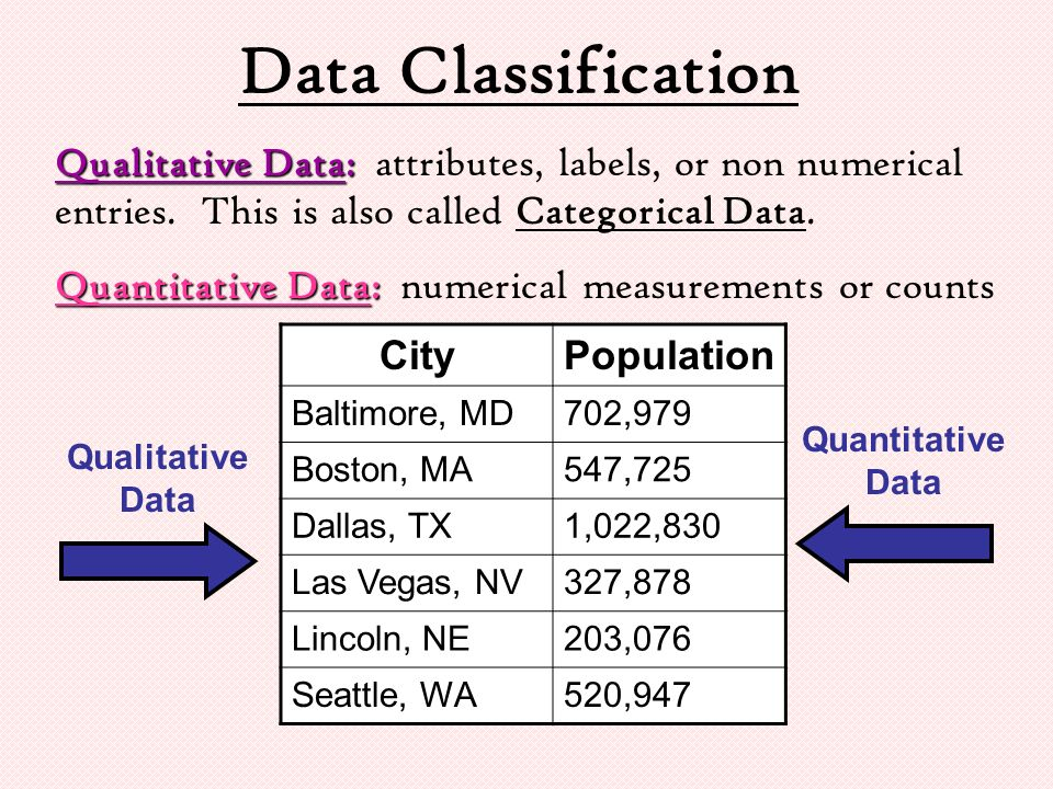 how to put qualitative data in spss