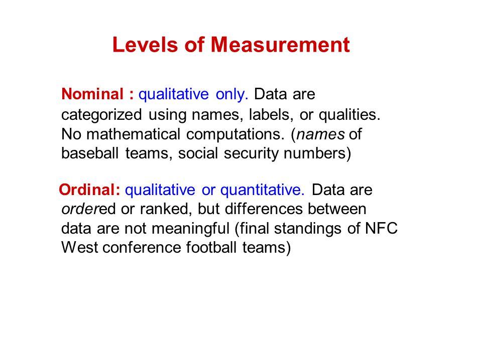 types of level measurement pdf