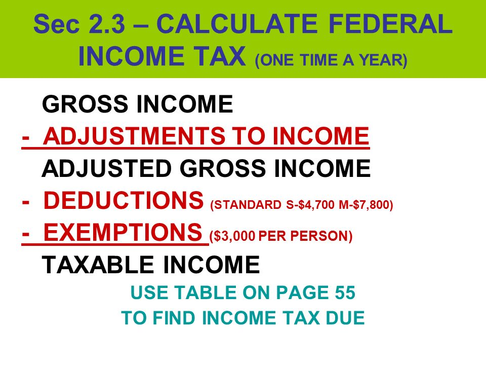 how to find your gross income