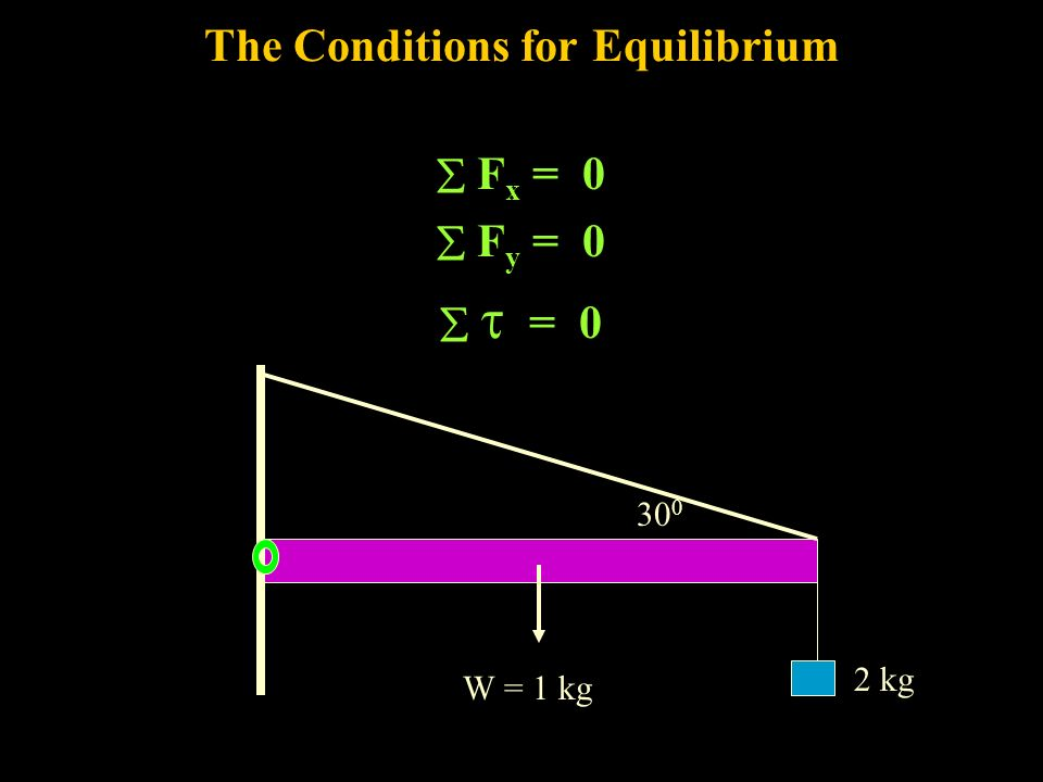conditions for equilibrium Equilibrium happens when a chemical reaction does not convert all reactants to  products: many reactions reach a state of balance or dynamic equilibrium in.