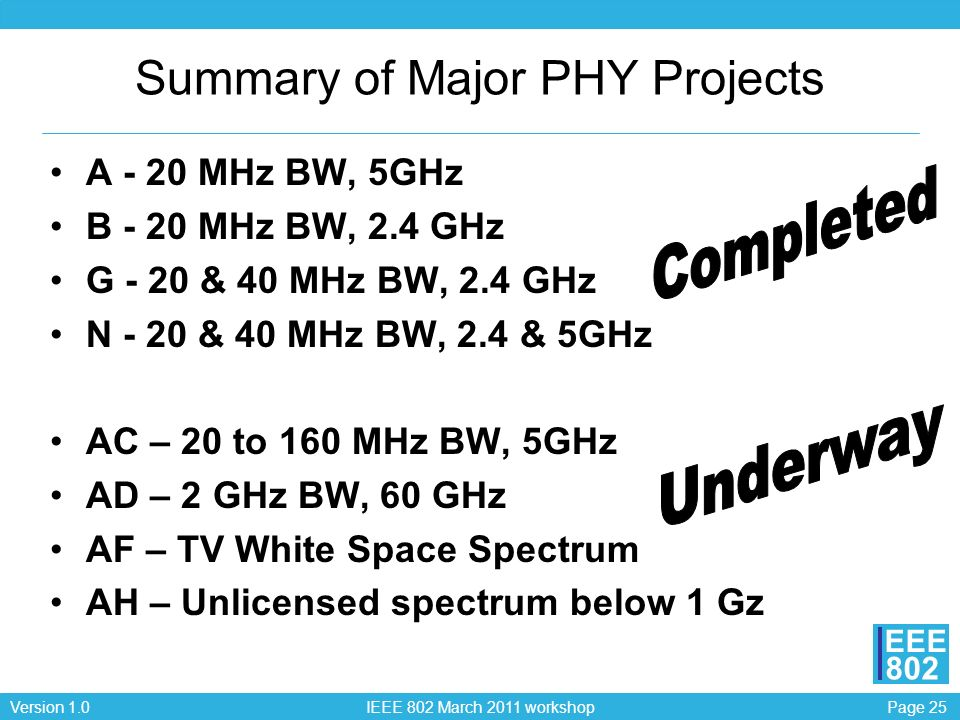 Summary of Major PHY Projects